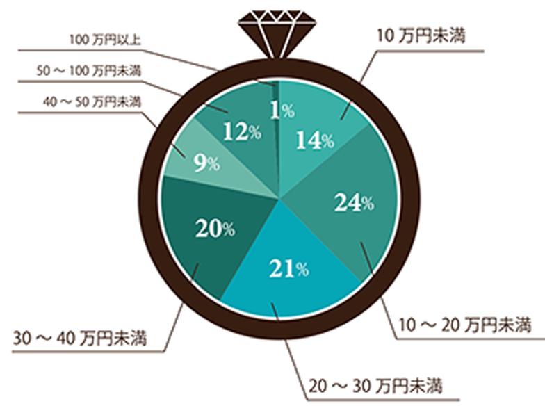 eq1_graph3