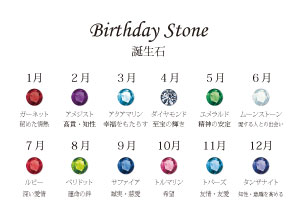 【静岡市】誕生石に込められた意味合いとは?パワーストーンジュ…