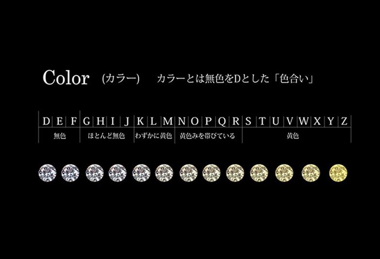 ダイヤモンドのカラーを見比べてみましょう