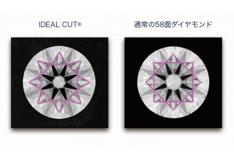 IDEALダイヤモンド 神戸