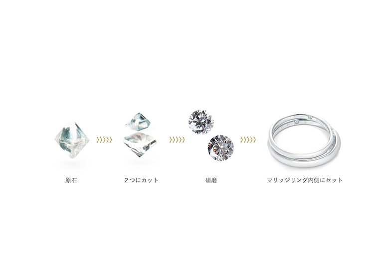浜松市ディスティニーダイヤモンド