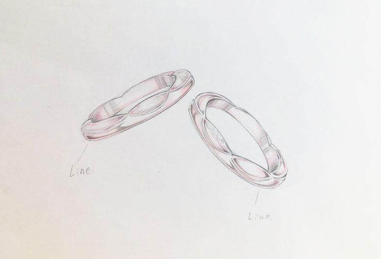 浜松市結婚指輪オーダーメイド